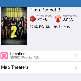Pitch Perfect 2 released in theaters